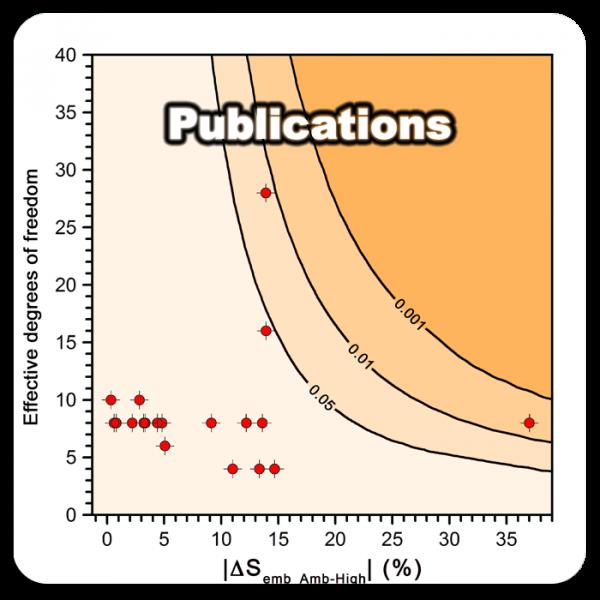 Publications_06